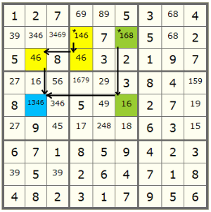a Sudoku puzzle using Coloring technique