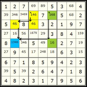 Coloring - Sudoku Solving Techniques